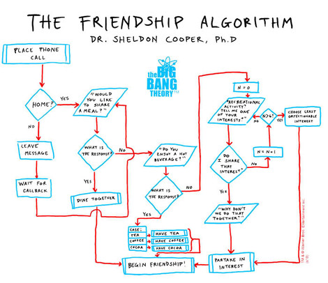 The Friendship Algorithm tee