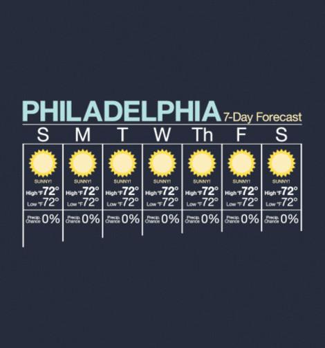 Always Sunny Philly Forecast tee